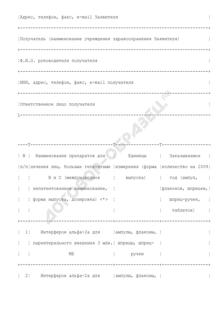 Заявка на поставку в 2009 году антиретровирусных препаратов для профилактики и лечения лиц, инфицированных вирусами гепатитов B и C. Страница 2