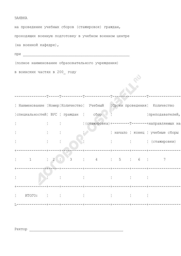 Заявка на проведение учебных сборов (стажировок) граждан, проходящих военную подготовку в учебном военном центре (на военной кафедре). Страница 1