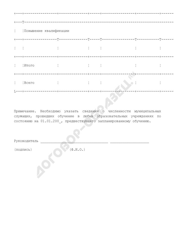 Заявка на профессиональную переподготовку и повышение квалификации муниципальных служащих городского округа Климовск Московской области. Страница 2