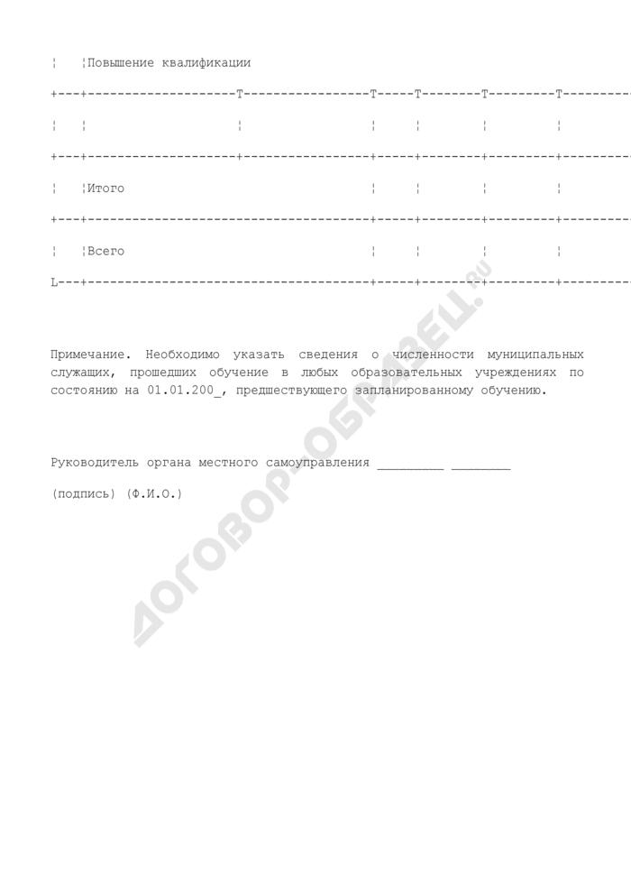 Заявка на профессиональную переподготовку и повышение квалификации муниципальных служащих Красногорского муниципального района Московской области. Страница 2