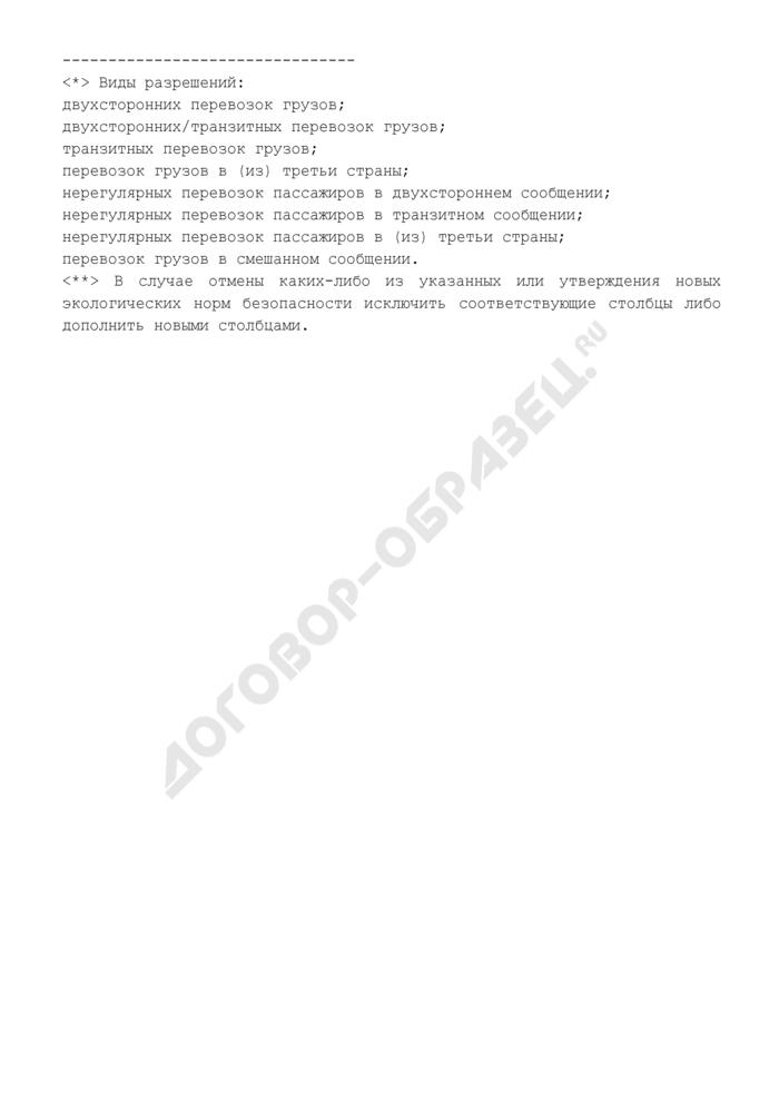 Заявка для определения общей годовой потребности в иностранных разрешениях для автотранспортных перевозок. Страница 2