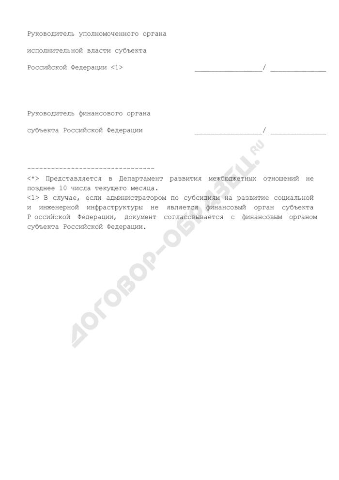 Заявка на финансирование мероприятий по развитию социальной и инженерной инфраструктуры субъектов Российской Федерации и муниципальных образований. Страница 2