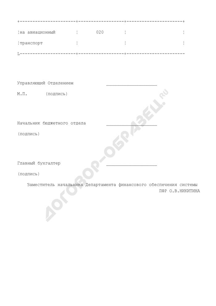 Заявка о потребности в специальных талонах (направлениях), обеспечивающих получение проездных документов пенсионерами, проживающими в районах Крайнего Севера и приравненных к ним местностях, для проезда к месту отдыха на территории Российской Федерации и обратно. Страница 2