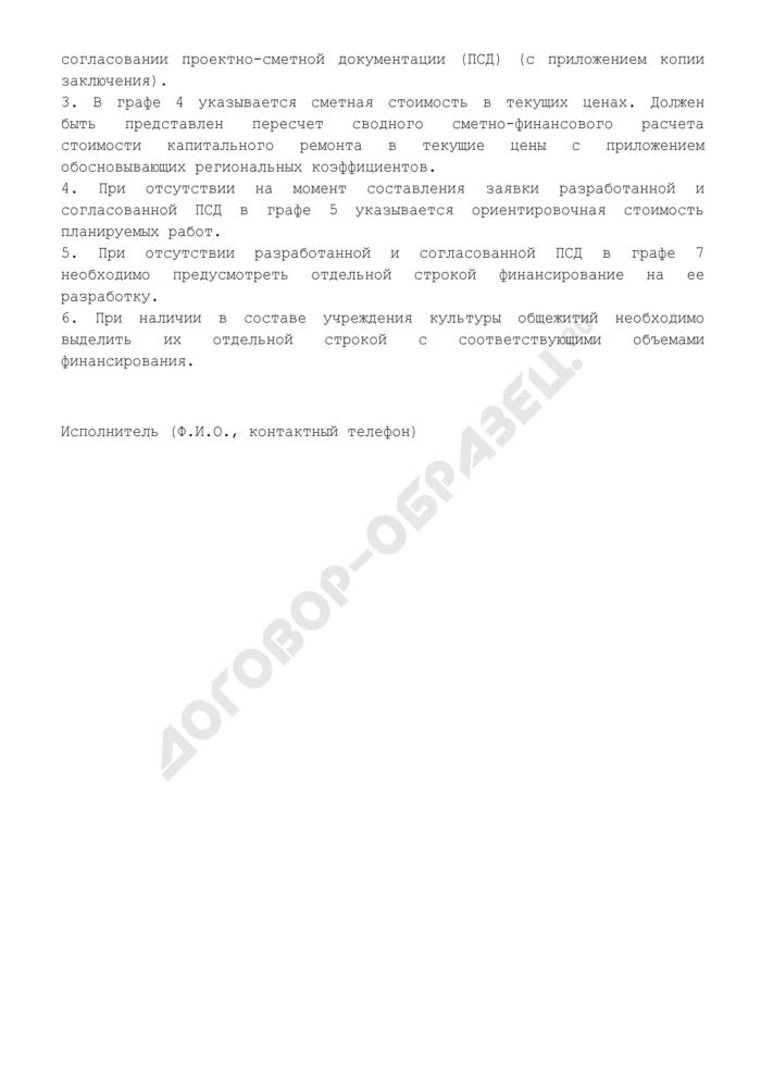 Заявка на 2008-2010 годы по капитальному ремонту федерального государственного учреждения, подведомственного Роскультуре. Страница 2