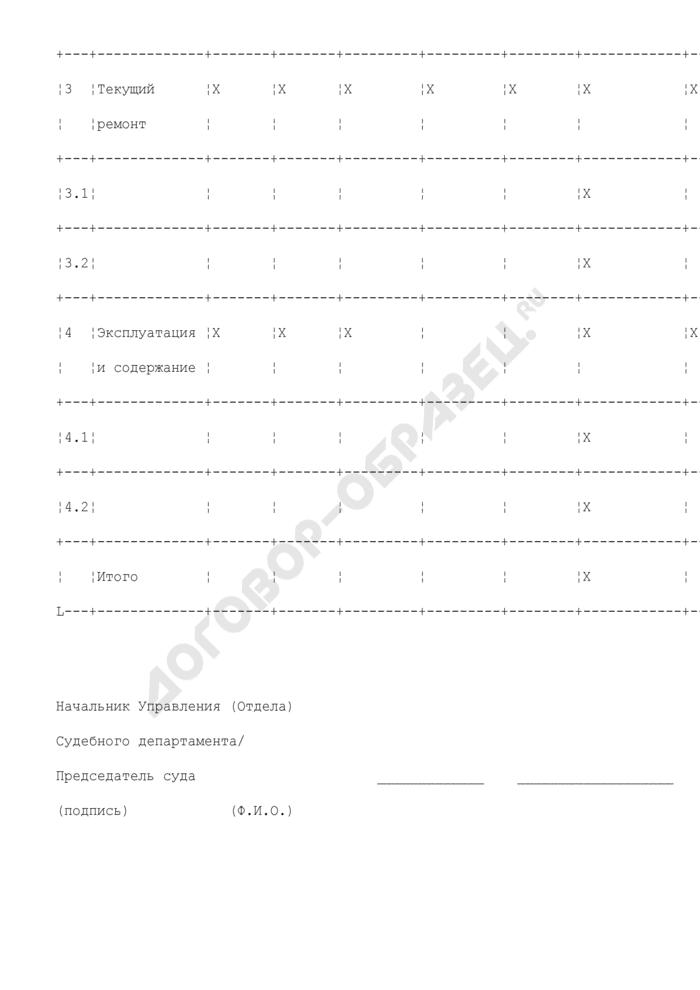 Заявка об увеличении лимитов на техническое обслуживание и производство ремонтных работ зданий (помещений) и сооружений федеральных судов общей юрисдикции и управлений (Отделов) судебного департамента в субъектах Российской Федерации. Страница 3