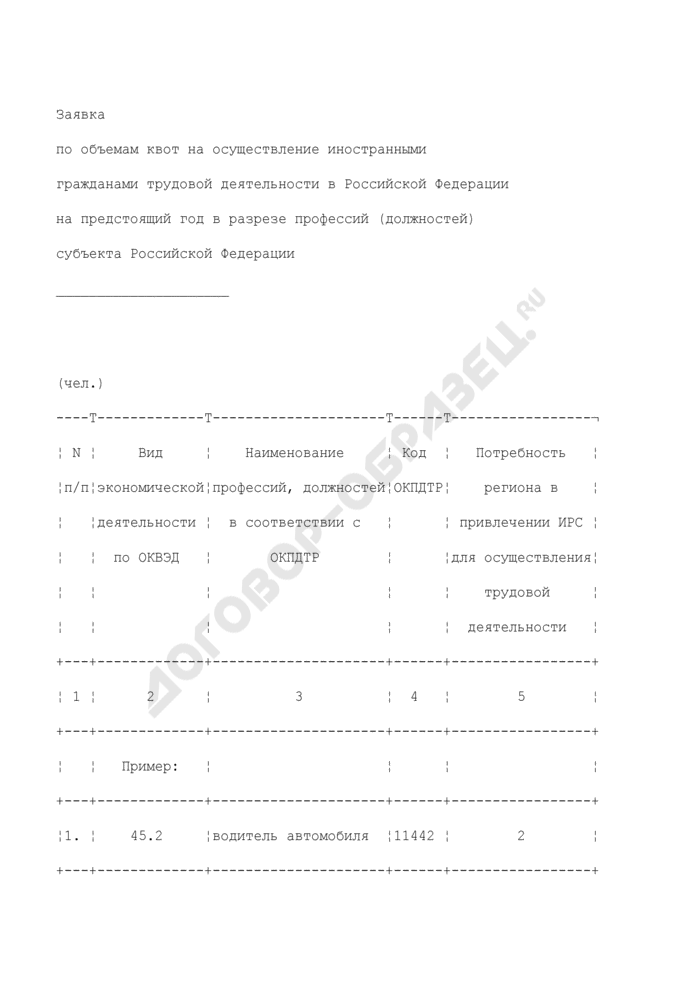 Заявка по объемам квот на осуществление иностранными гражданами трудовой деятельности в Российской Федерации на предстоящий год в разрезе профессий (должностей) субъекта Российской Федерации. Страница 1