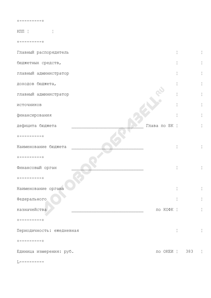 Заявка получателя средств федерального бюджета и администратора источников финансирования дефицита федерального бюджета на возврат. Страница 2