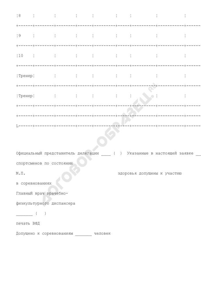 Именная заявка спортивной делегации субъекта Российской Федерации на участие во 2-ом этапе первой зимней спартакиады молодежи России 2008 года. Страница 2