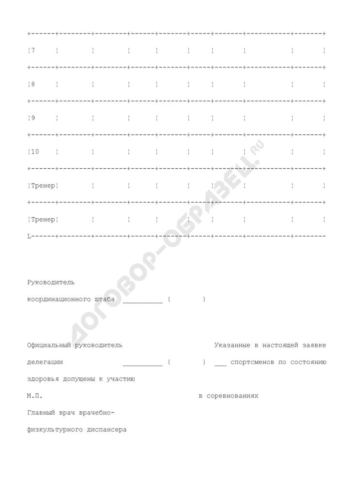 Именная заявка на участие в 4-ом этапе (в финальных соревнованиях) IV зимней спартакиады учащихся России 2009 года. Страница 2