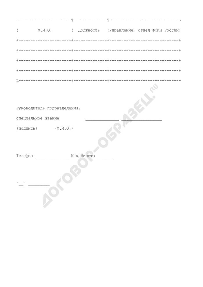 """Карточка-заявка на получение права доступа к базе данных """"Нормативные акты УИС"""" в Федеральной службе исполнения наказаний. Страница 1"""