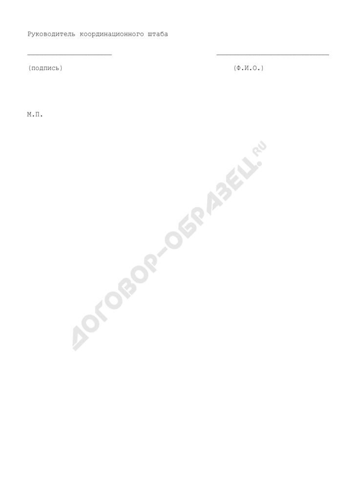Количественная заявка сборной команды на участие в 4-ом этапе IV зимней спартакиады учащихся России 2009 года. Страница 3