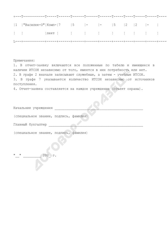 Отчет-заявка на инженерно-технические средства охраны и надзора промышленного изготовления. Страница 2