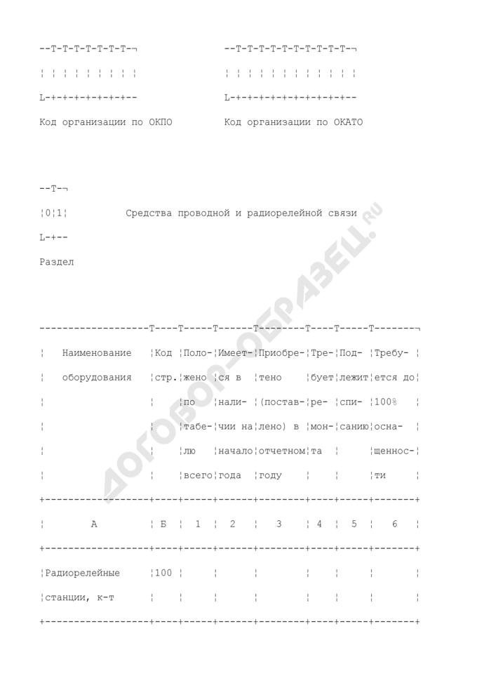 Отчет-заявка по средствам связи. Форма N 2-СВ. Страница 2