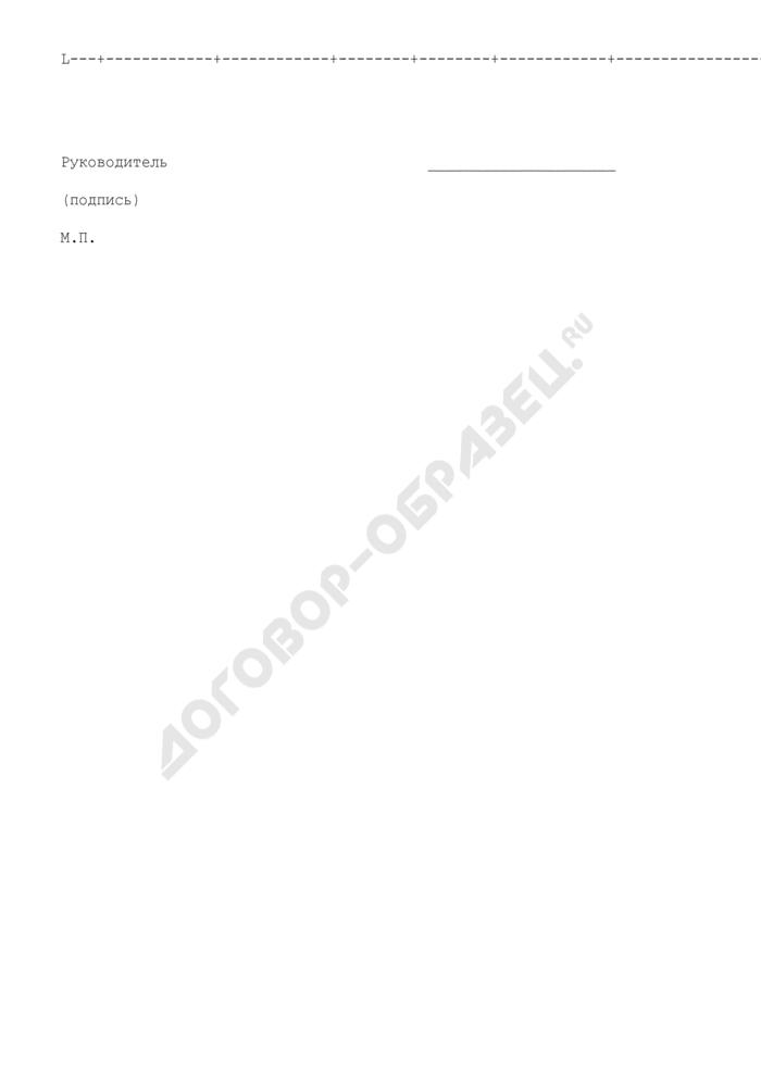 Поименная заявка организаций оборонно-промышленного комплекса с составом лиц, направляемых по целевому приему в рамках установленного задания государственного плана в федеральные государственные образовательные учреждения профессионального образования. Страница 2