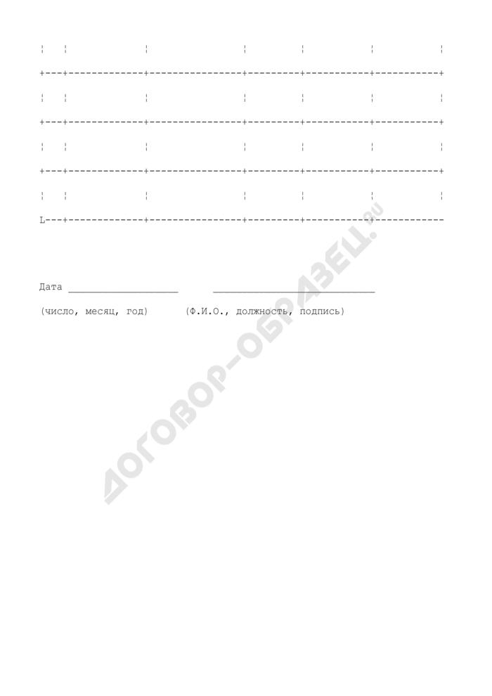 Сводная заявка-заказ на дезинфицирующие средства для лечебно-профилактического учреждения г. Москвы. Страница 2