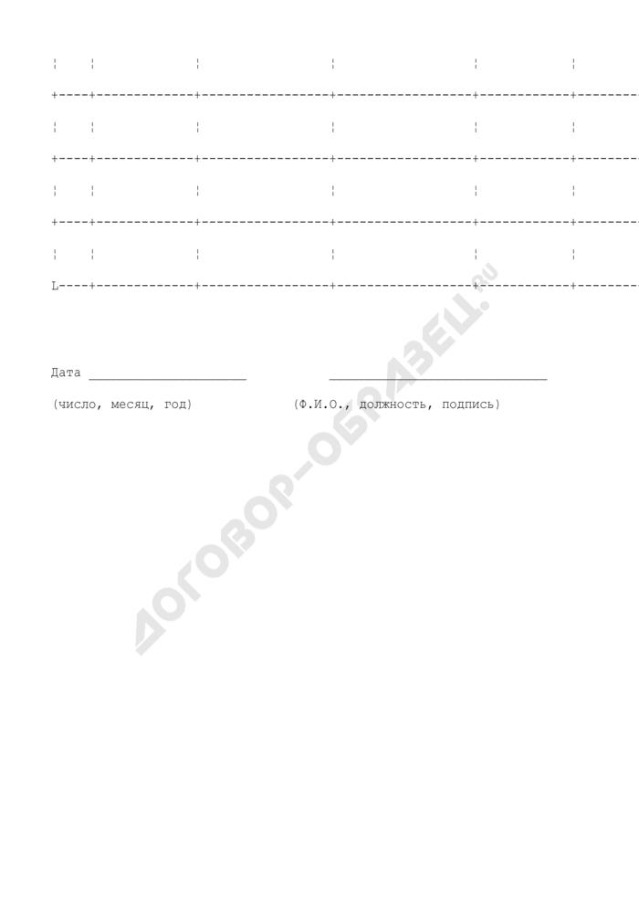 Сводная заявка-заказ на дезинфицирующие средства объекта культуры г. Москвы. Страница 2