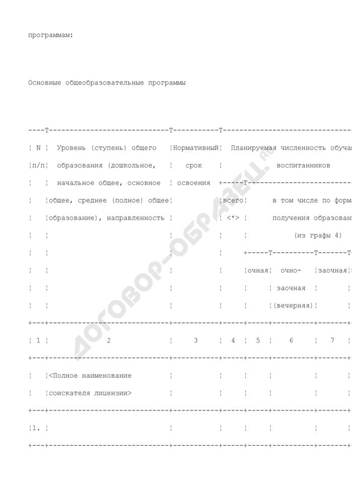 Заявление о выдаче лицензии на право ведения образовательной деятельности. Страница 3