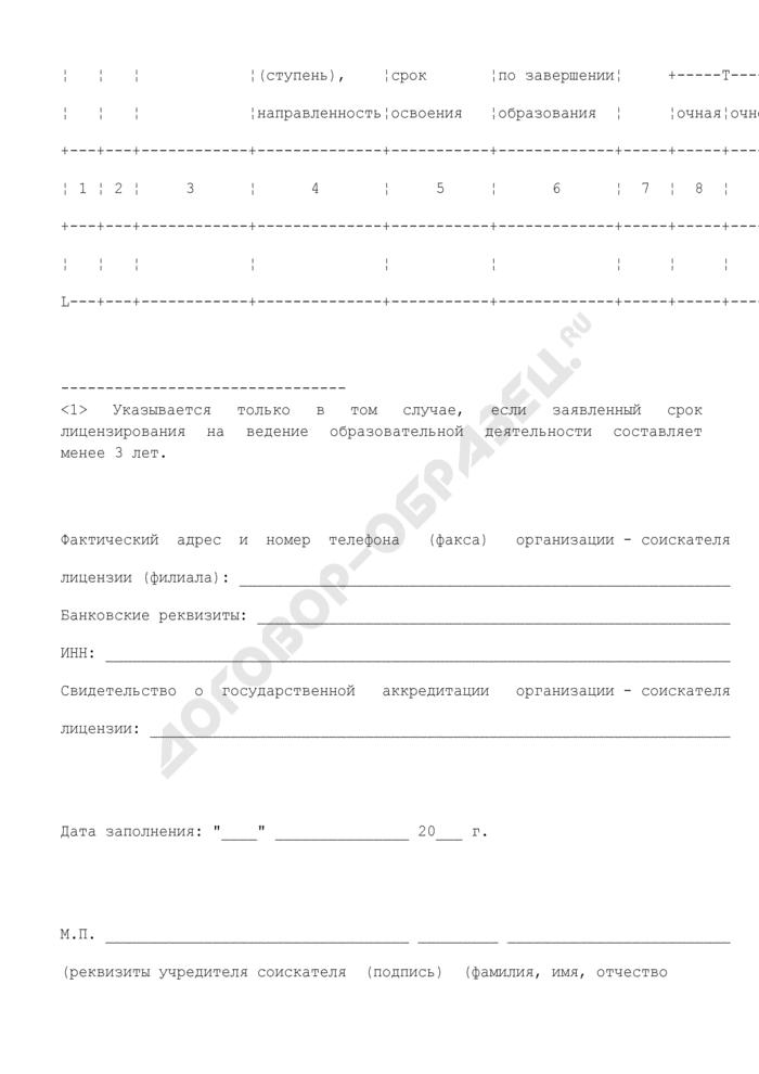 Заявление о лицензировании образовательной деятельности Московской области. Страница 2
