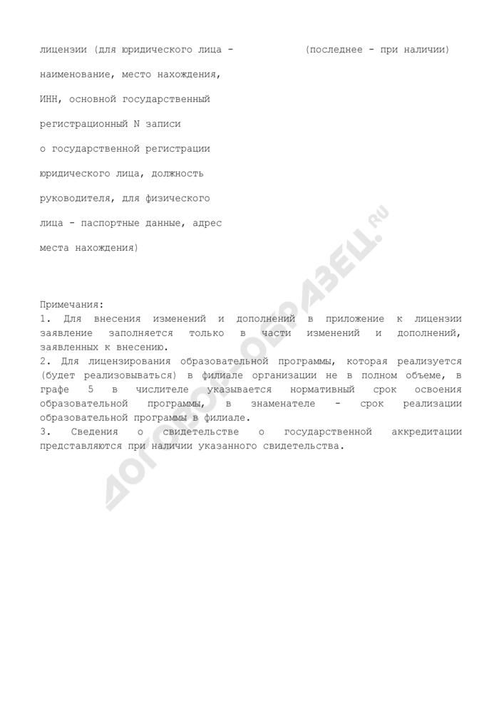 Заявление о лицензировании образовательной деятельности Московской области. Страница 3
