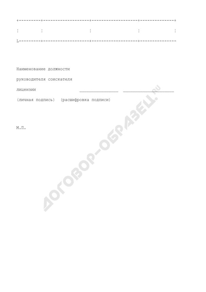 Заявление о предоставлении лицензии на осуществление деятельности, связанной с использованием возбудителей инфекционных заболеваний, деятельности в области использования источников ионизирующего излучения (образец). Страница 3