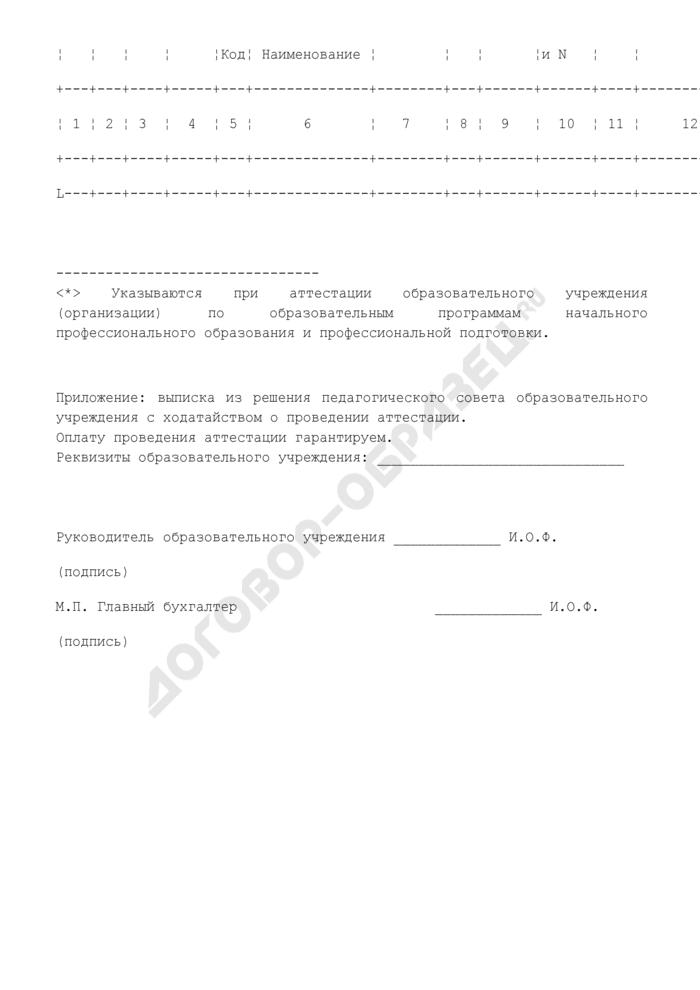 Заявление о проведении аттестации государственного (негосударственного) образовательного учреждения среднего профессионального образования и/или филиала. Страница 3