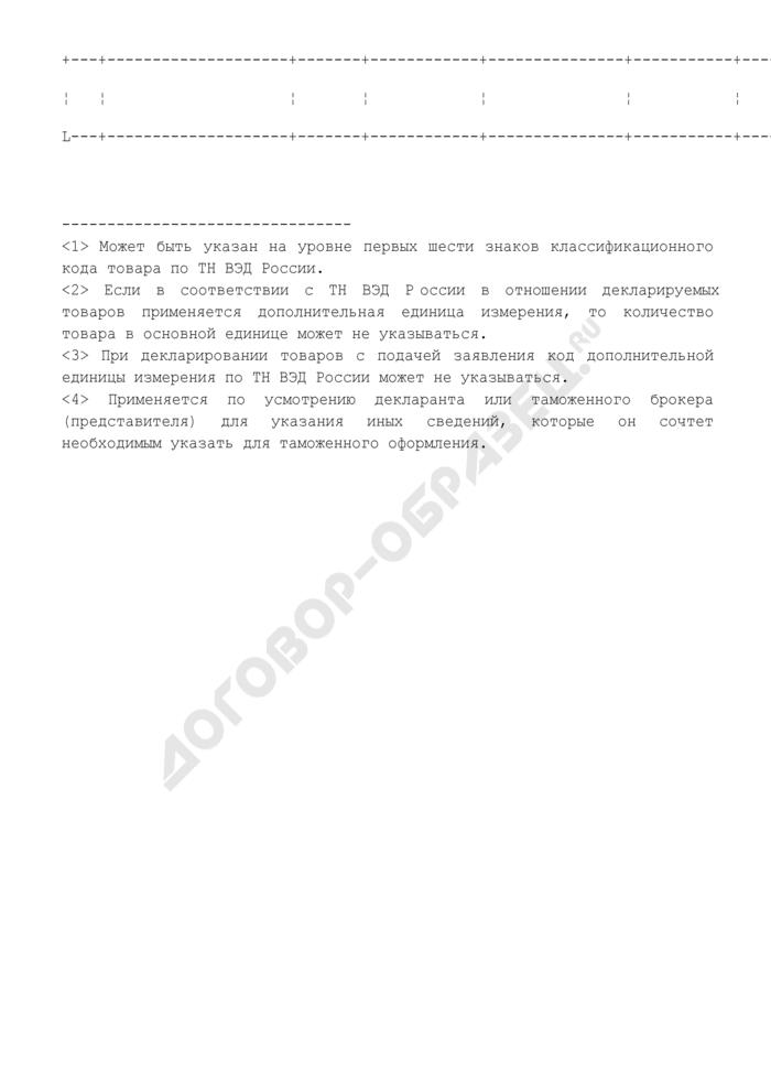 Форма для заявления сведений о декларируемых товарах (перечень товаров) в таможенный орган при проведении таможенного оформления и таможенного контроля. Страница 2