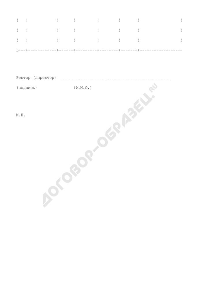 Форма заявления образовательного учреждения на проведение государственной аккредитации. Страница 3