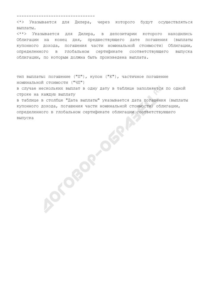 Заявление на выплату купонного дохода (погашения номинальной стоимости, части номинальной стоимости) по федеральным государственным ценным бумагам, владельцам которых Банк России не произвел указанные выплаты. Страница 3