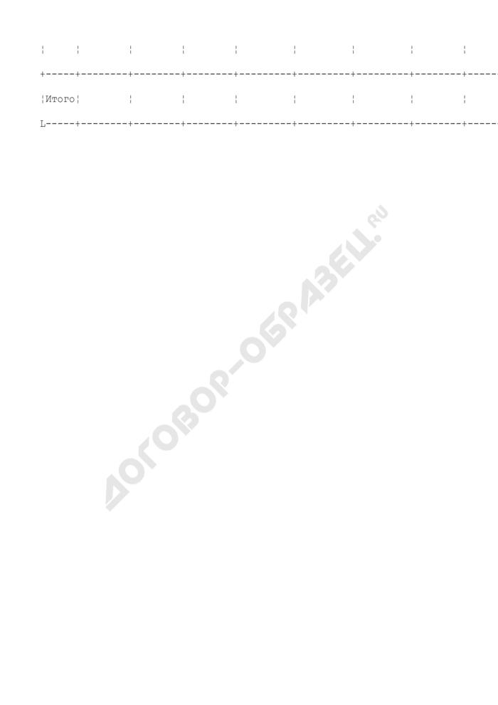 Журнал учета договоров, принятых в перестрахование (титульный лист). Страница 2