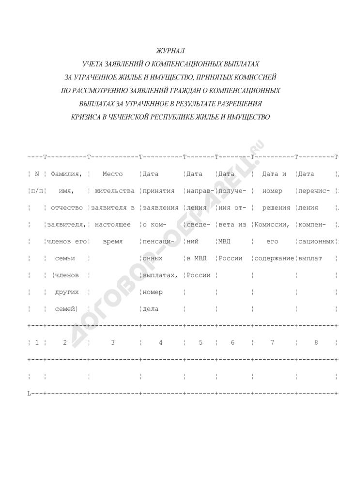 Журнал учета заявлений о компенсационных выплатах за утраченное жилье и имущество, принятых комиссией по рассмотрению заявлений граждан о компенсационных выплатах за утраченное в результате разрешения кризиса в Чеченской Республике жилье и имущество. Страница 1