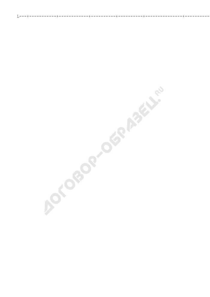 Журнал учета заявлений на установку рекламных конструкций в Одинцовском муниципальном районе Московской области. Страница 2