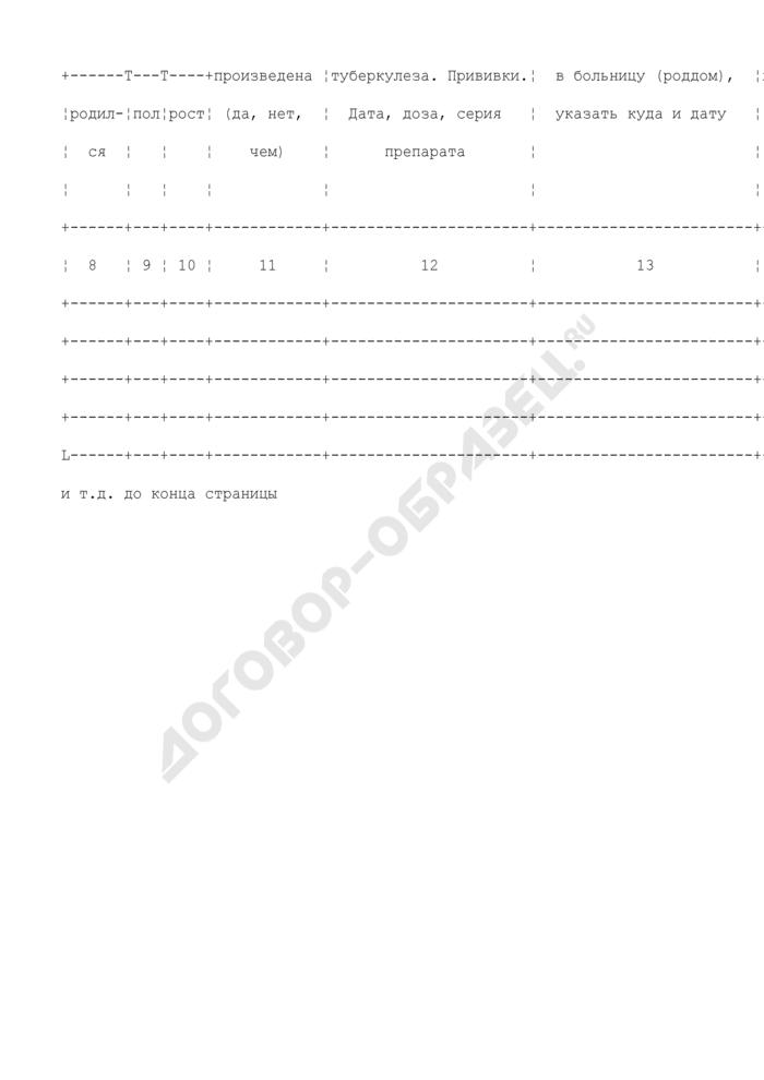 Журнал записи родовспоможения на дому. Форма N 032/у. Страница 3
