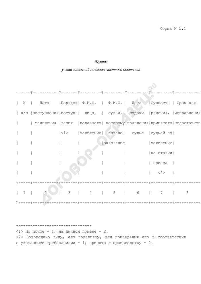 Журнал учета заявлений по делам частного обвинения. Форма N 5.1. Страница 1