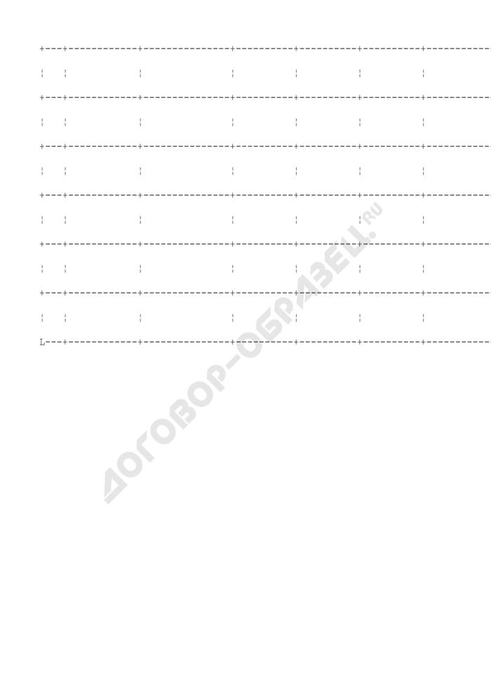 Журнал учета заявлений на установку рекламных конструкций и регистрацию средств информации на территории городского округа Фрязино Московской области. Страница 2