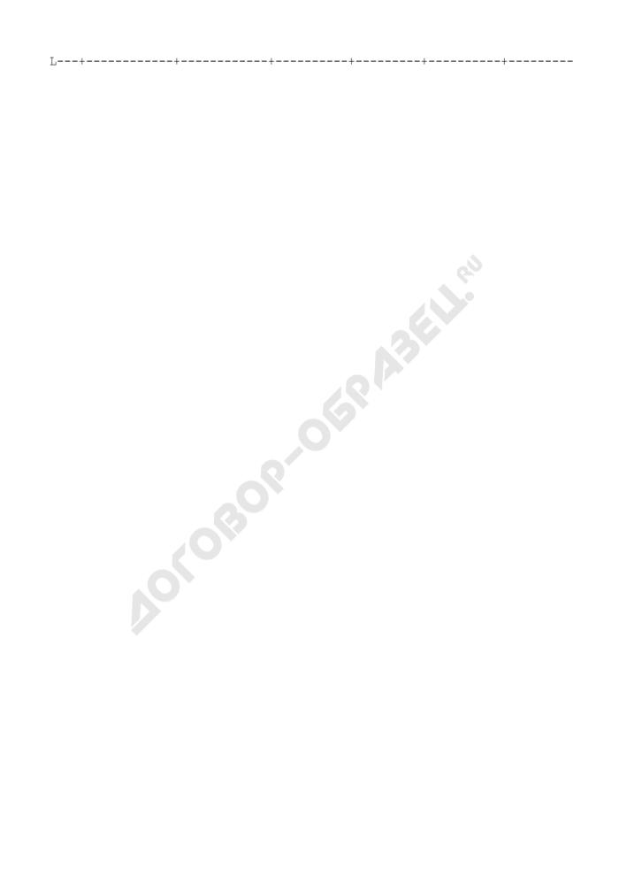 Журнал учета заявлений на получение паспорта на средство наружной рекламы (установку рекламных конструкций) на территории Талдомского муниципального района Московской области. Страница 2