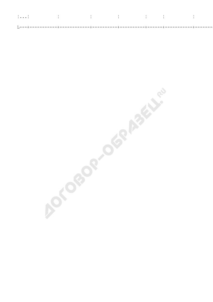 Журнал учета заявлений на установку рекламных конструкций на территории Красногорского муниципального района Московской области. Страница 2