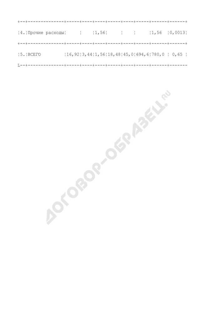 Журнал учета затрат по электросиловому цеху на хлебоприемных и зерноперерабатывающих предприятиях (образец). Страница 2