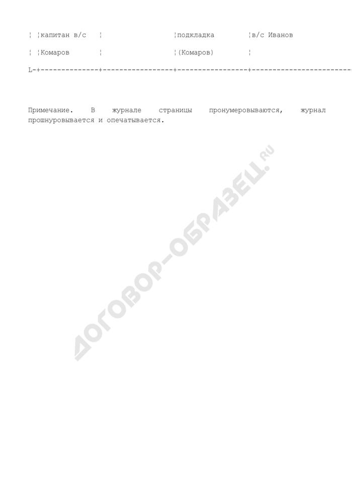 Журнал учета и содержания защитных средств для Федеральной службы исполнения наказаний. Страница 3