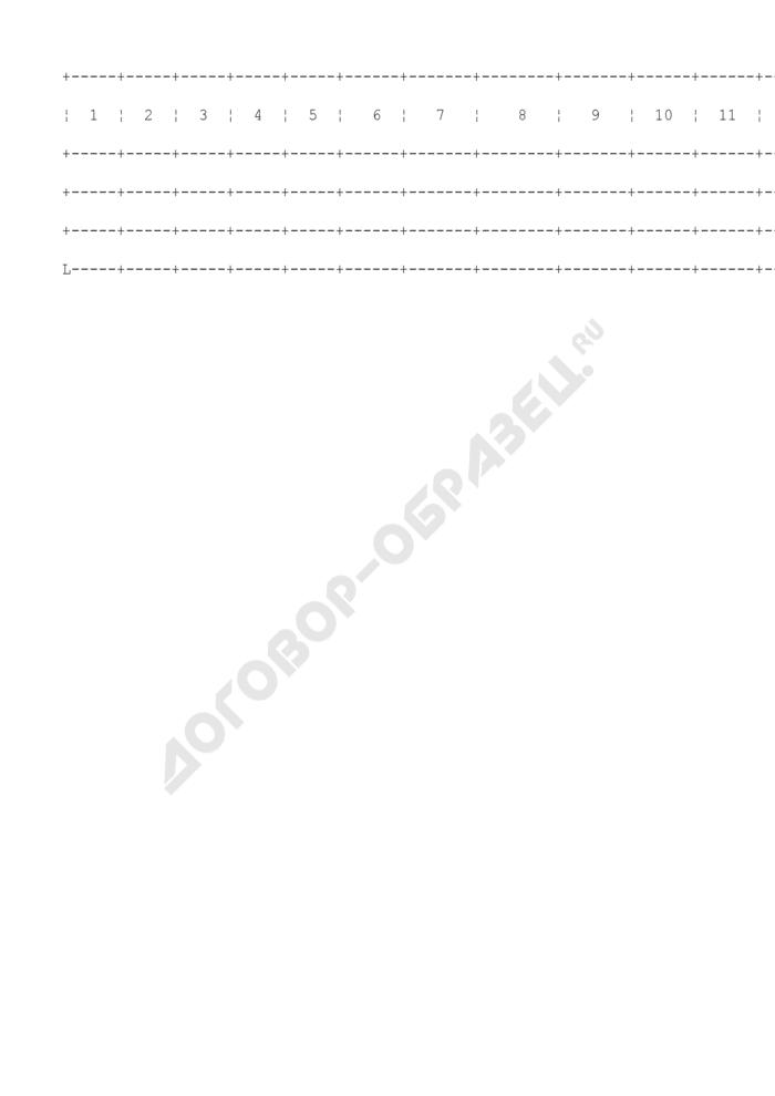 Журнал изготовления буроинъекционных свай. Страница 2