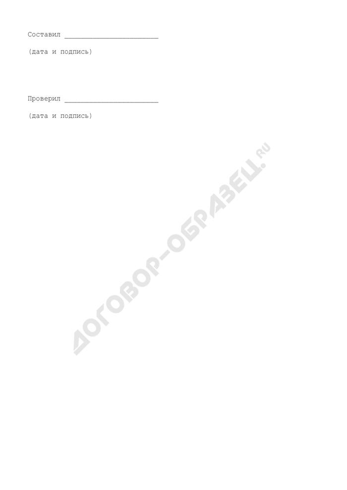 Журнал измерения снимков аэрофотосъемки (рекомендуемая форма). Страница 2
