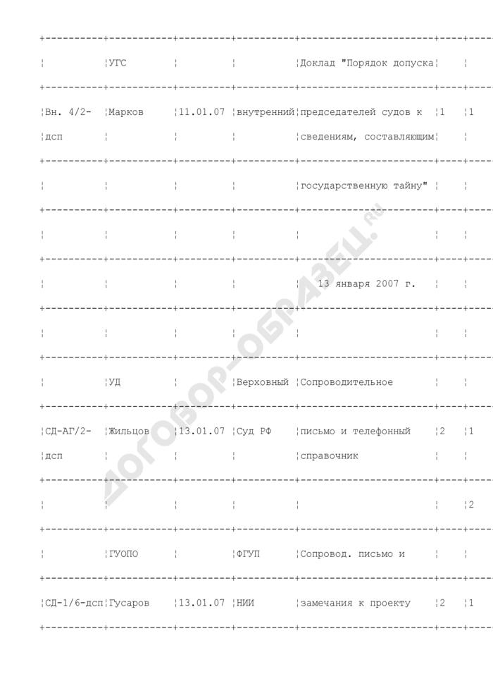 Журнал учета исходящих (внутренних) документов в аппарате (управлениях, отделах) Судебного департамента при Верховном Суде Российской Федерации. Страница 2