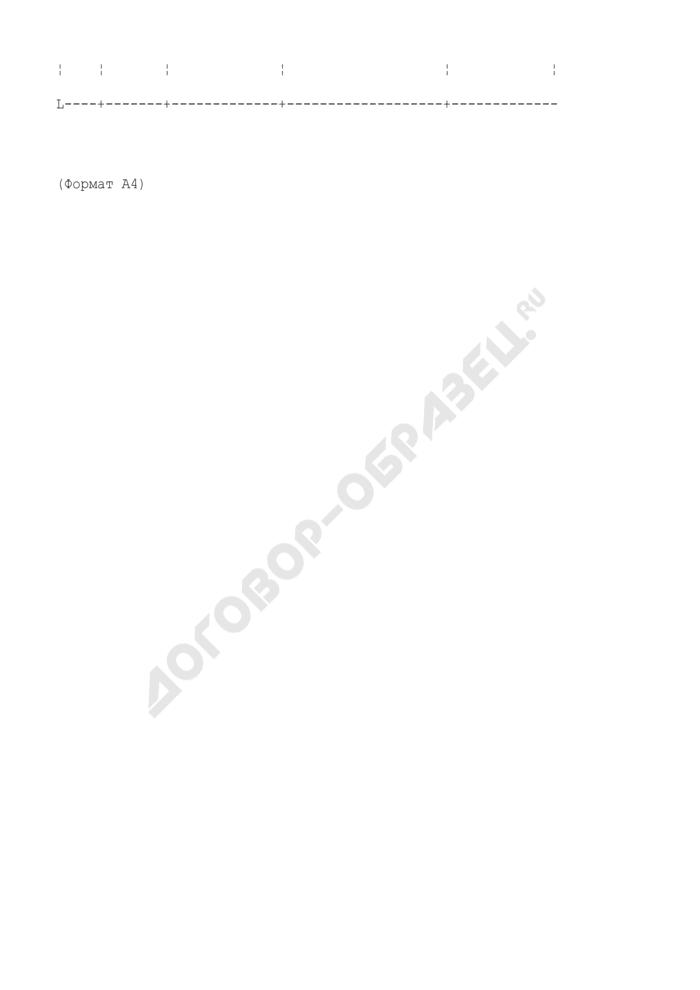 Журнал учета исходящих документов в администрации городского округа Рошаля Московской области. Страница 2