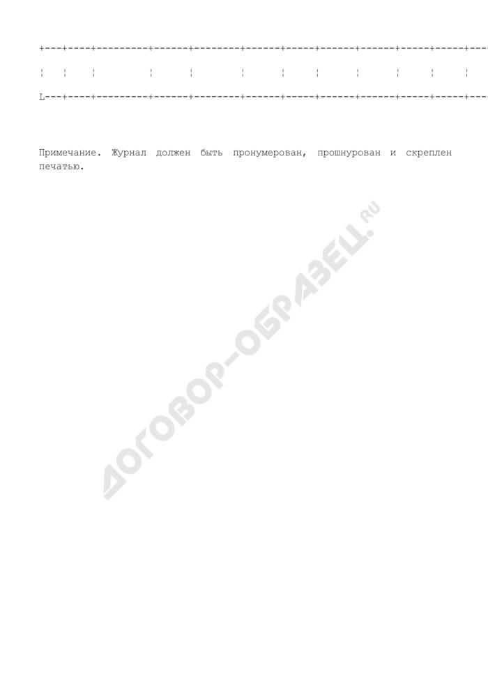 Журнал учета использования транспортных средств сотрудниками патрульно-постовой службы милиции. Страница 2