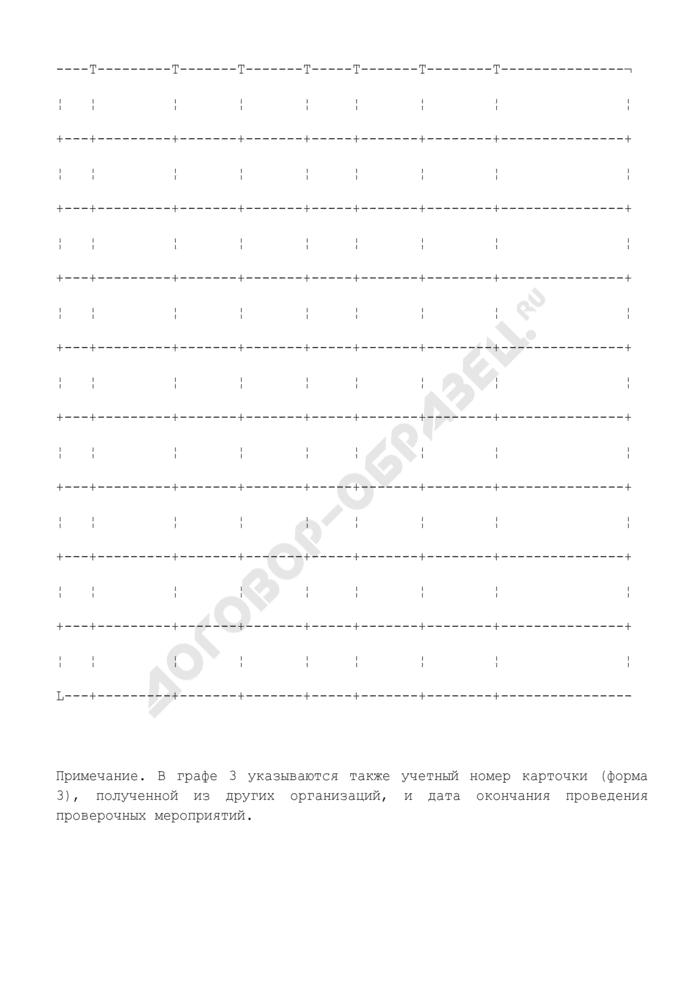 Журнал учета карточек на допуск работников по первой и второй формам. Форма N 10. Страница 2
