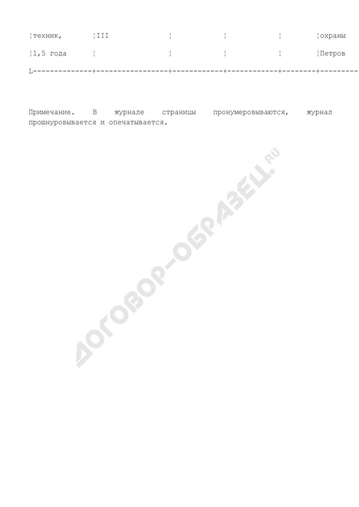 Журнал инструктажа и проверки знаний правил техники безопасности для Федеральной службы исполнения наказаний. Страница 2