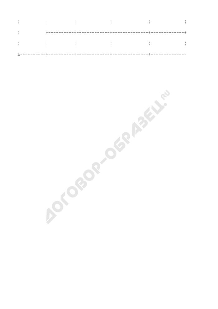 Журнал учета консультаций учебного центра (учебного пункта) территориального органа уголовно-исполнительной системы. Страница 3