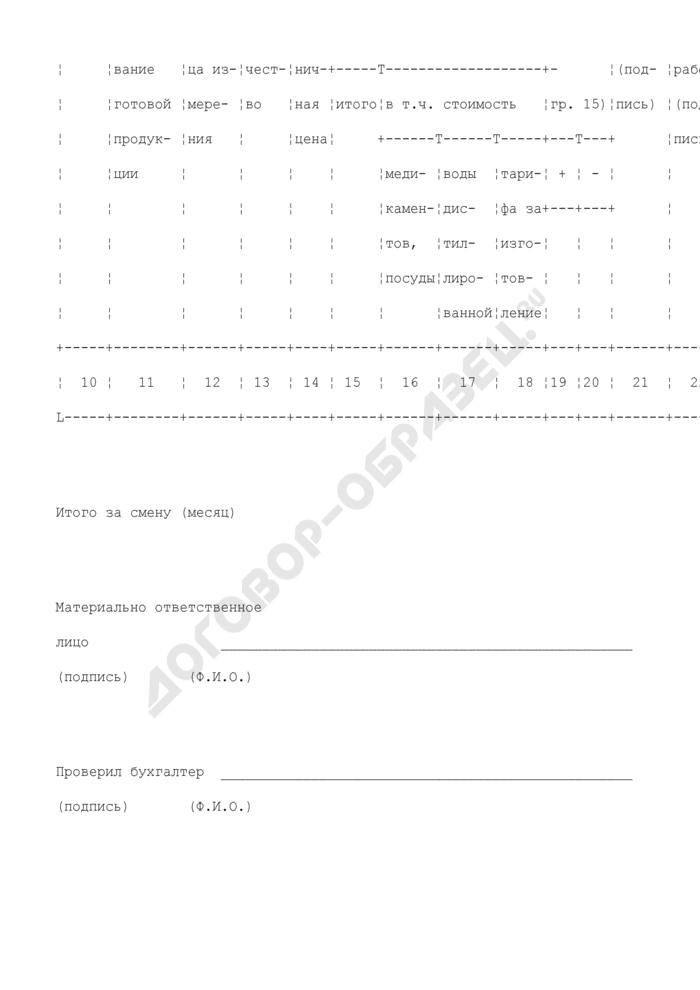 Журнал учета лабораторных и фасовочных работ в фармацевтических организациях. Форма N А-2.7. Страница 2
