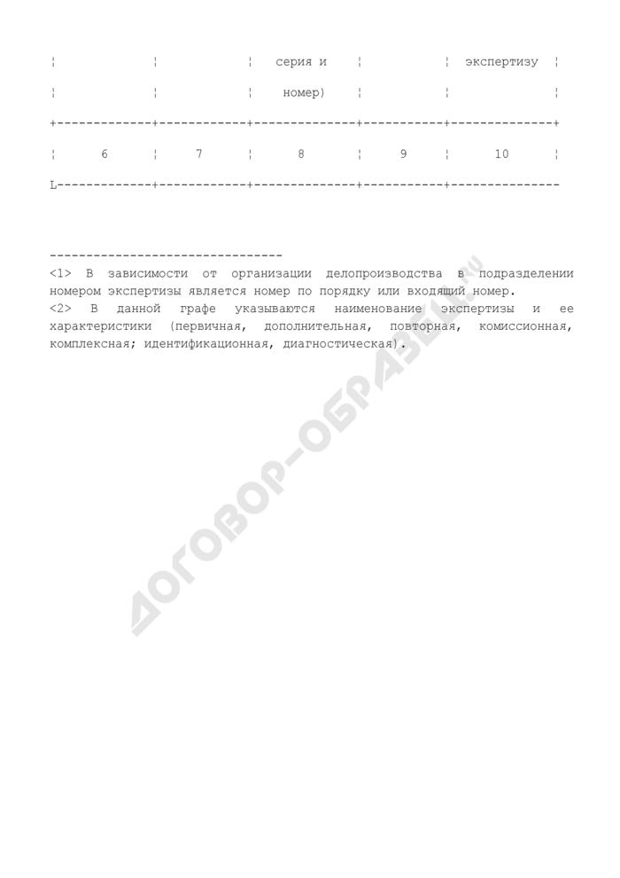 Журнал учета материалов, поступивших на экспертизу. Страница 2