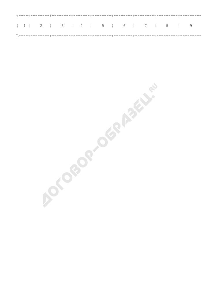 Журнал учета материалов, по которым вынесены постановления об отказе в возбуждении уголовного дела в органах внутренних дел Российской Федерации. Страница 3