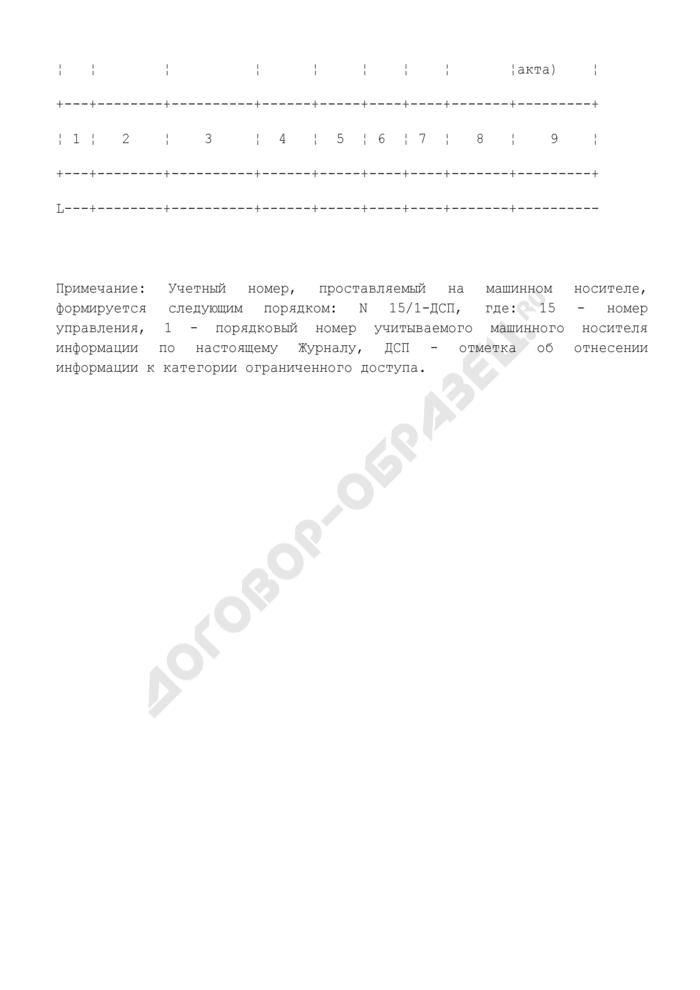 Журнал учета машинных носителей информации в центральном аппарате Федеральной службы по экологическому, технологическому и атомному надзору. Страница 2